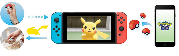 Pokémon: Let´s Go, Pikachu! -  Nintendo Switch